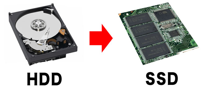 Get your SSD installed FREE